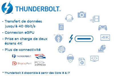 https://www.bleujour.com/wp-content/uploads/2018/12/Thunderbolt.jpg