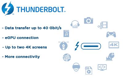 https://www.bleujour.com/wp-content/uploads/2020/02/thunderbolt_en.jpg