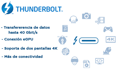 https://www.bleujour.com/wp-content/uploads/2020/02/thunderbolt_es.jpg