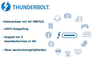 https://www.bleujour.com/wp-content/uploads/2020/06/thunderbolt_nl.jpg